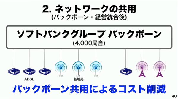 Softbank7