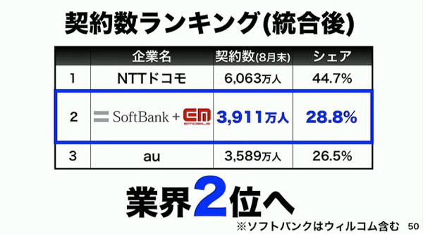 Softbank9